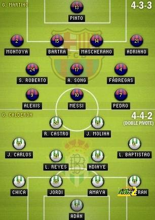تشكيلة : برشلونة يستقبل ريال بيتيس الاخير