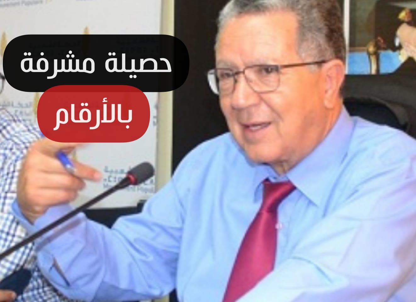 محمد الفاضيلي يبصم على حصيلة تنموية وازنة وينجز مشاريع واعدة لصالح ساكنة جماعة بن الطيب